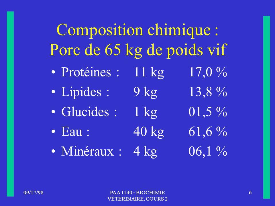 Composition chimique : Porc de 65 kg de poids vif