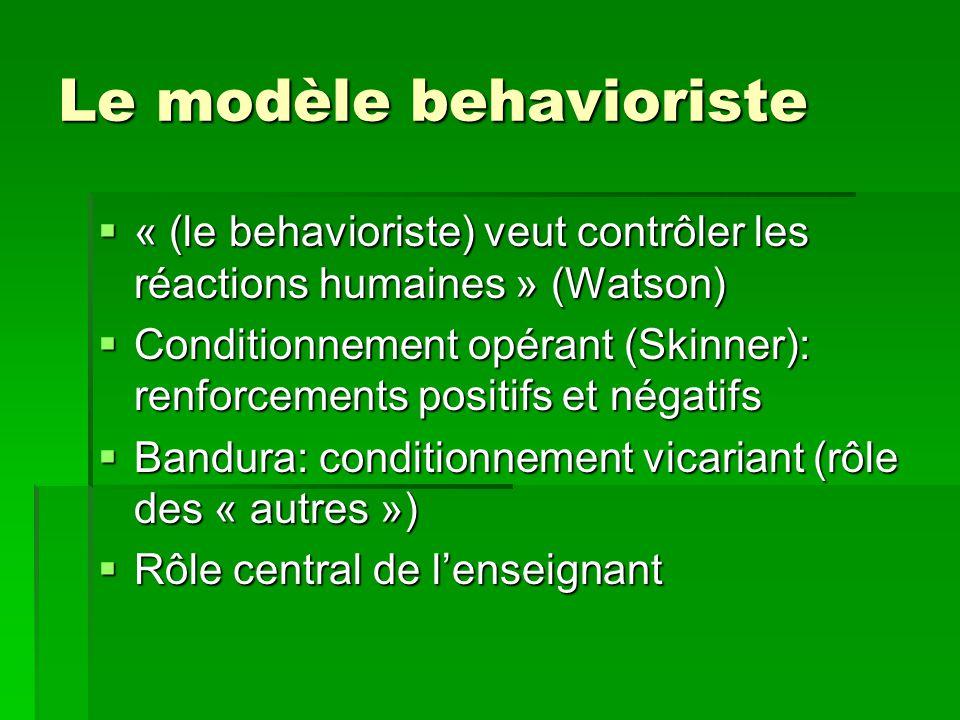 Le modèle behavioriste
