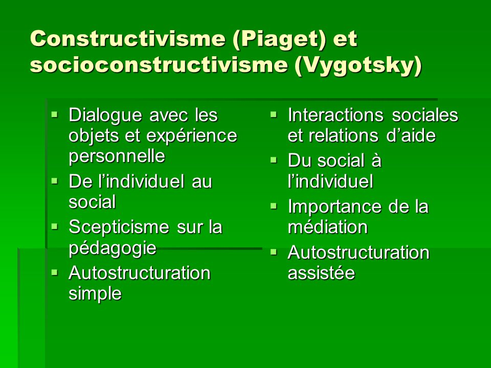Constructivisme (Piaget) et socioconstructivisme (Vygotsky)