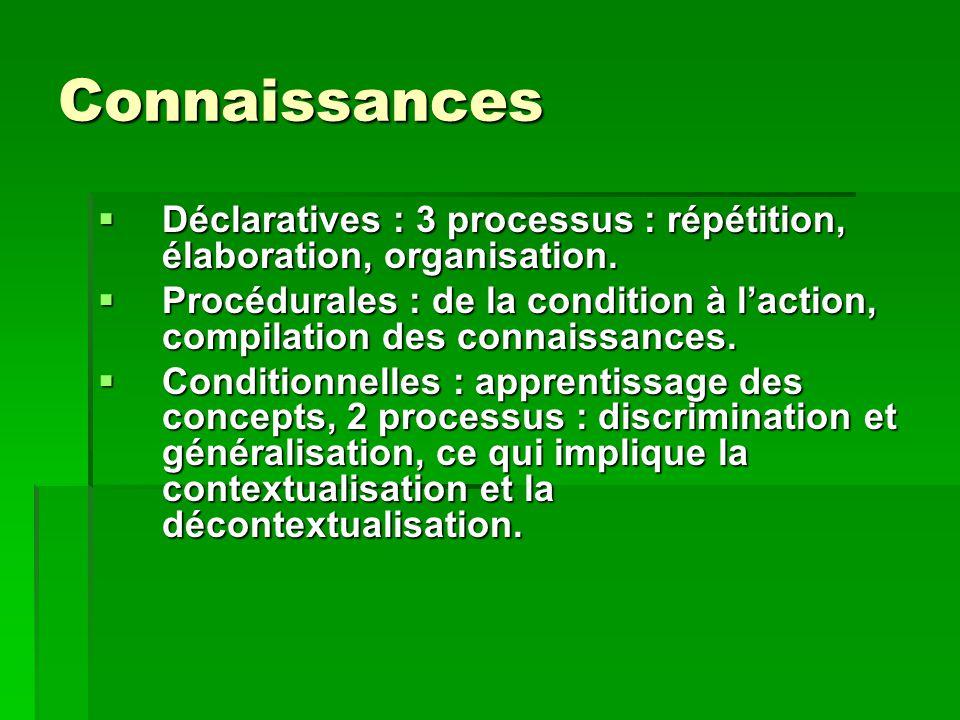 Connaissances Déclaratives : 3 processus : répétition, élaboration, organisation.