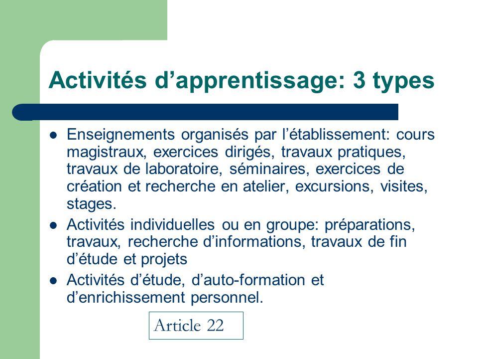 Activités d'apprentissage: 3 types