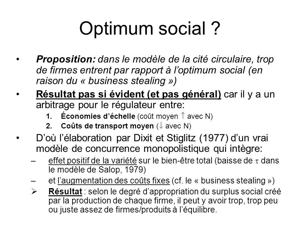 Optimum social