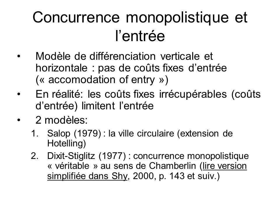 Concurrence monopolistique et l'entrée