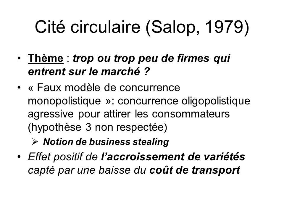Cité circulaire (Salop, 1979)