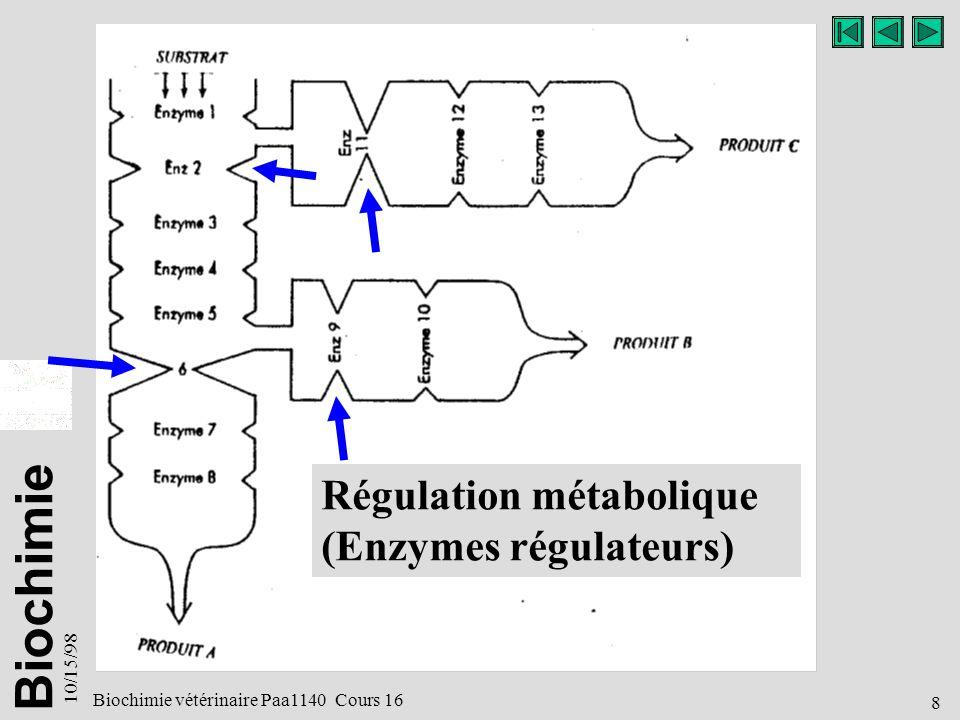 Régulation métabolique (Enzymes régulateurs)