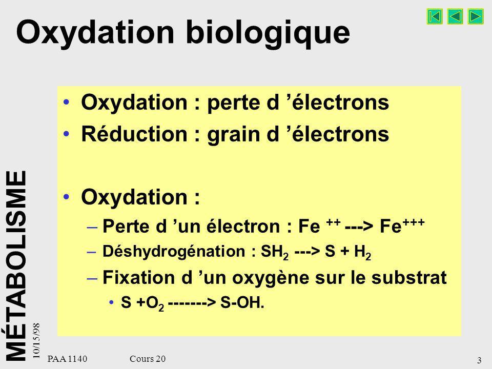 Oxydation biologique Oxydation : perte d 'électrons
