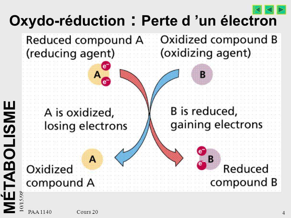 Oxydo-réduction : Perte d 'un électron