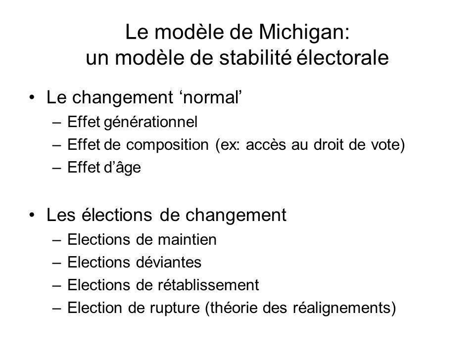Le modèle de Michigan: un modèle de stabilité électorale