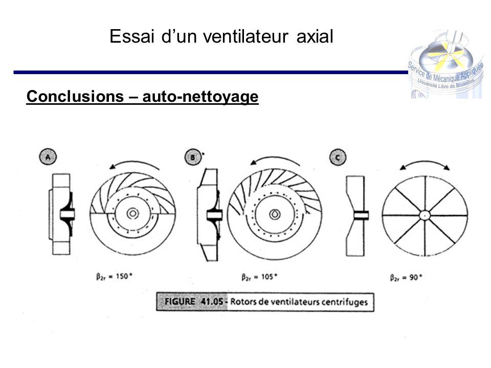 Essai d'un ventilateur axial