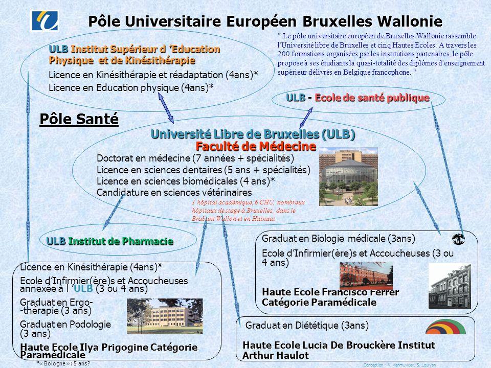 Pôle Universitaire Européen Bruxelles Wallonie