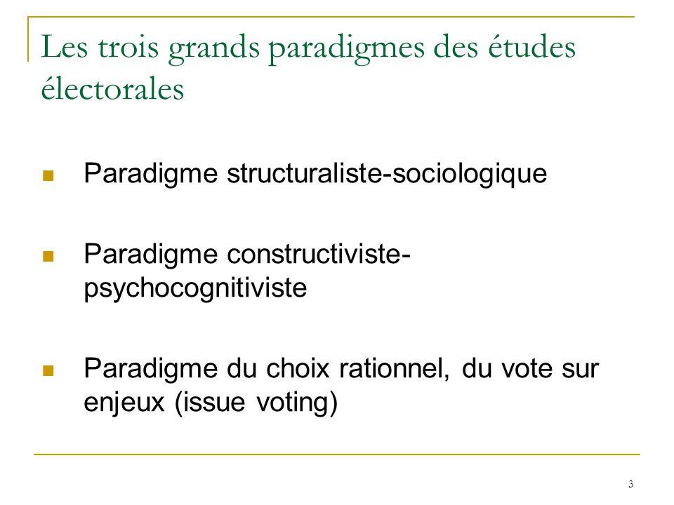 Les trois grands paradigmes des études électorales