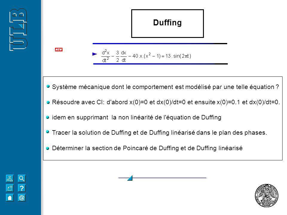 Duffing Système mécanique dont le comportement est modélisé par une telle équation