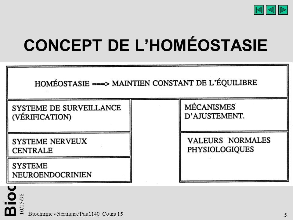 CONCEPT DE L'HOMÉOSTASIE