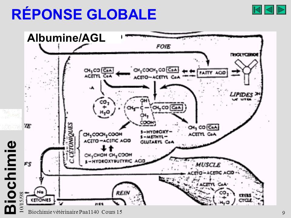 RÉPONSE GLOBALE Albumine/AGL 10/15/98