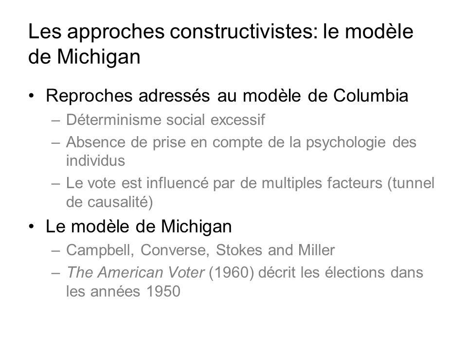 Les approches constructivistes: le modèle de Michigan