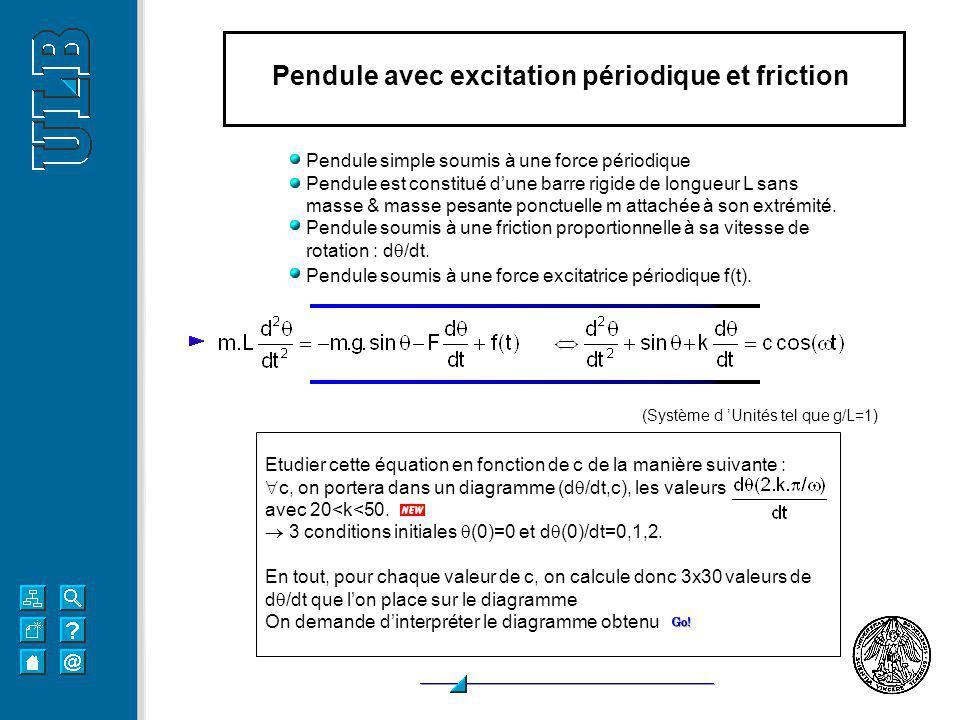 Pendule avec excitation périodique et friction
