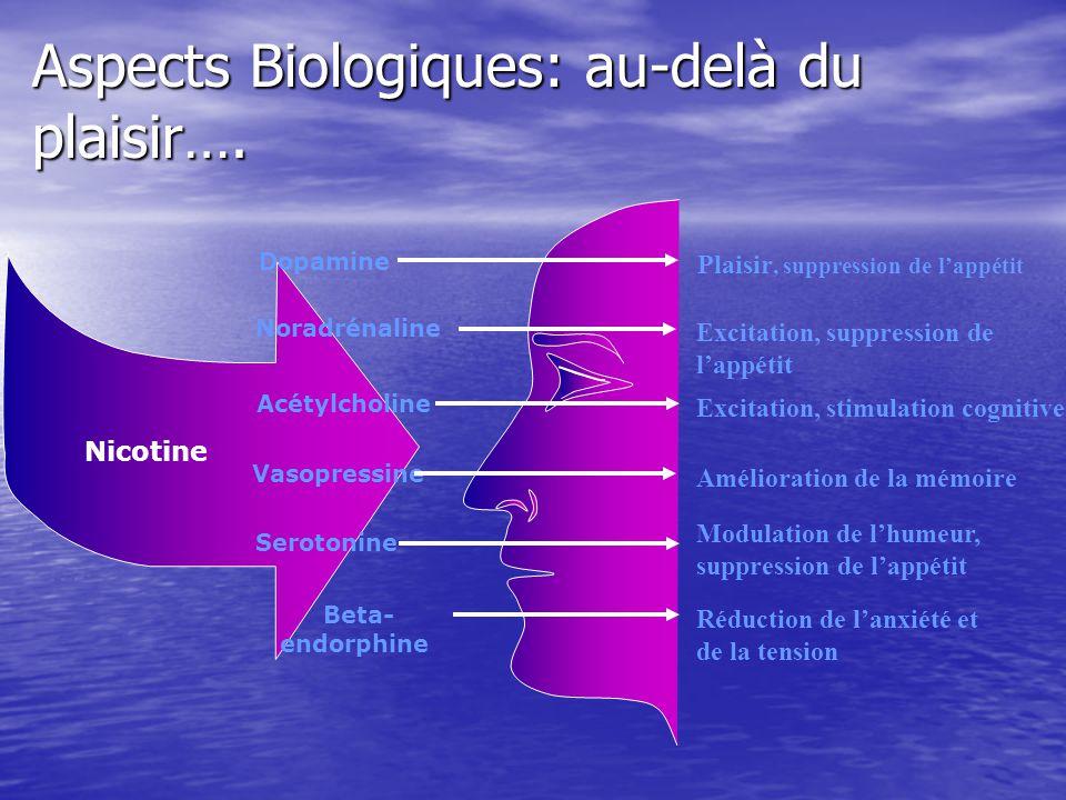 Aspects Biologiques: au-delà du plaisir….
