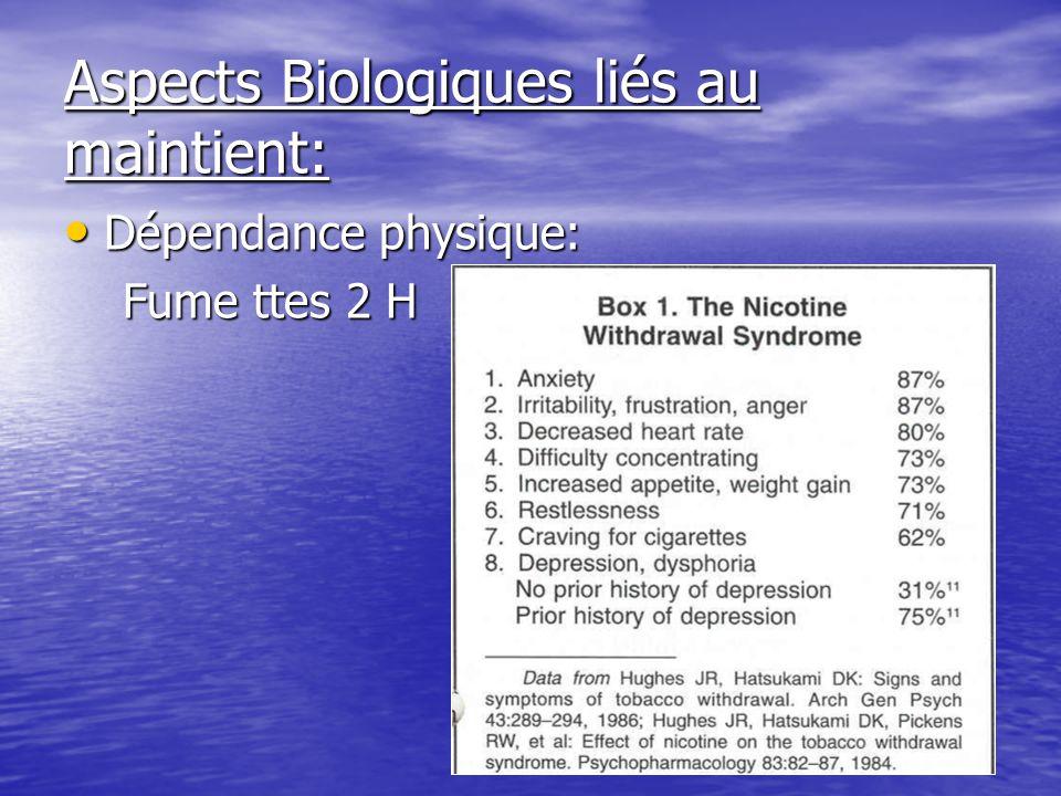 Aspects Biologiques liés au maintient: