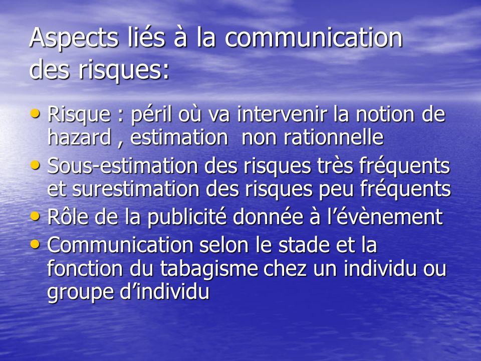 Aspects liés à la communication des risques: