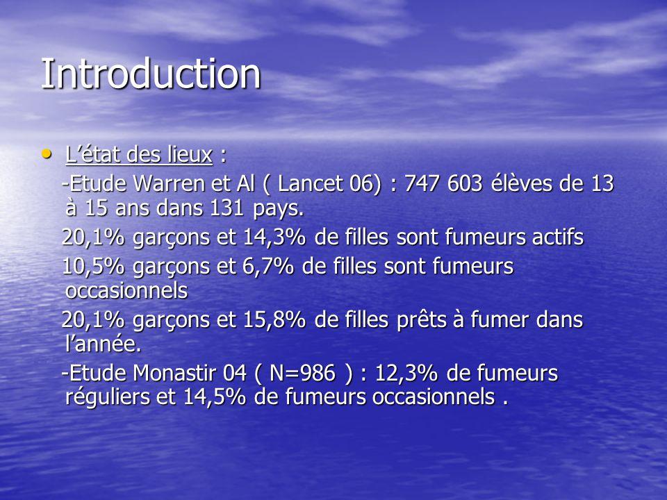 Introduction L'état des lieux :