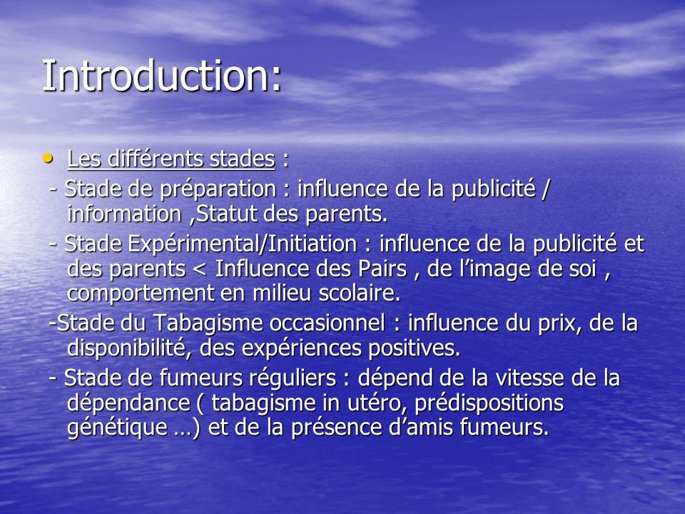 Introduction: Les différents stades :