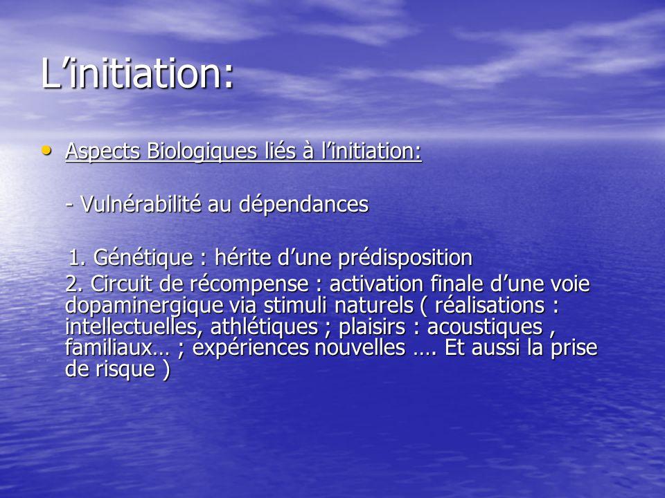 L'initiation: Aspects Biologiques liés à l'initiation: