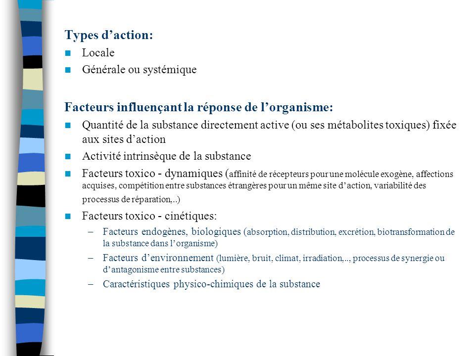 Facteurs influençant la réponse de l'organisme: