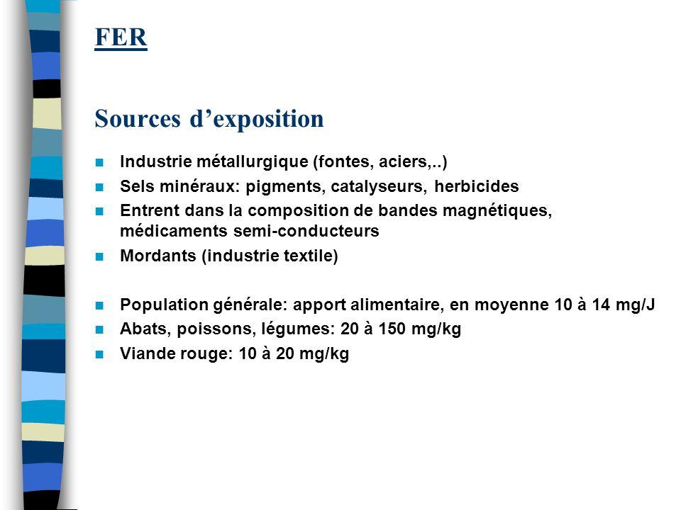 FER Sources d'exposition