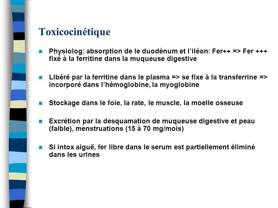 01/04/2017 Toxicocinétique. Physiolog: absorption de le duodénum et l'iléon: Fer++ => Fer +++ fixé à la ferritine dans la muqueuse digestive.