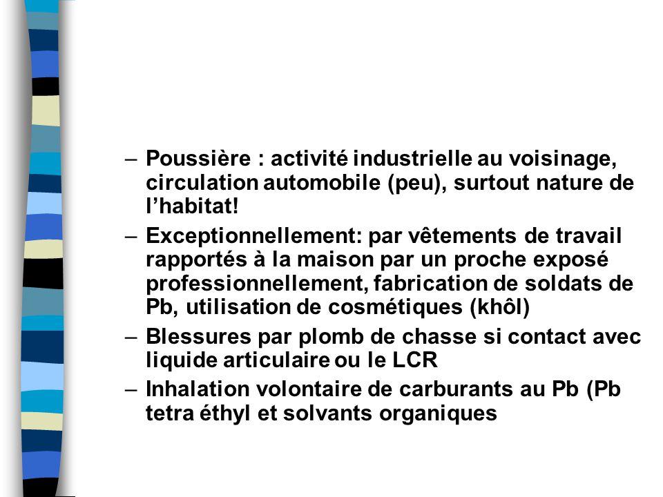 01/04/2017 Poussière : activité industrielle au voisinage, circulation automobile (peu), surtout nature de l'habitat!