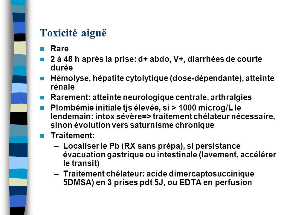 Toxicité aiguë Rare. 2 à 48 h après la prise: d+ abdo, V+, diarrhées de courte durée.