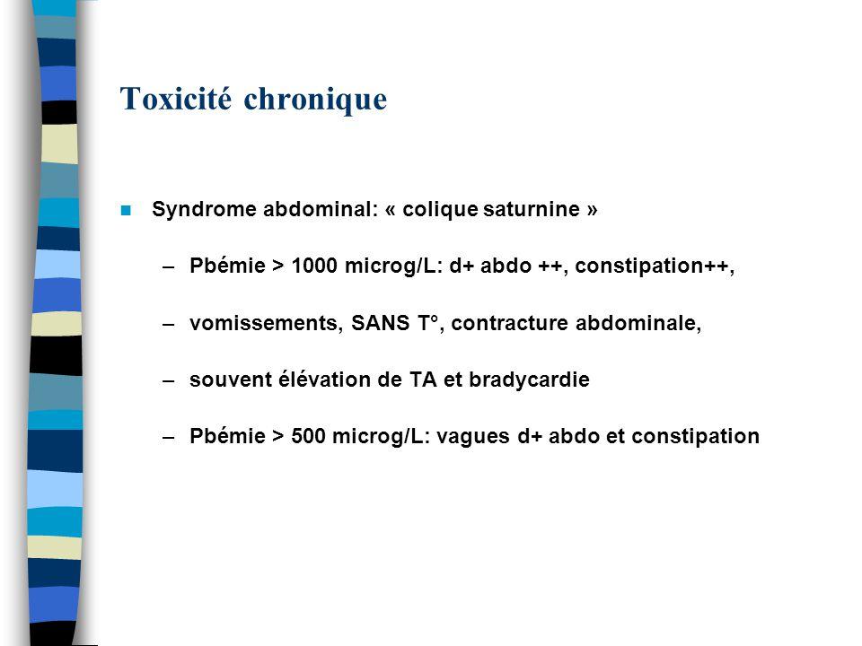Toxicité chronique Syndrome abdominal: « colique saturnine »