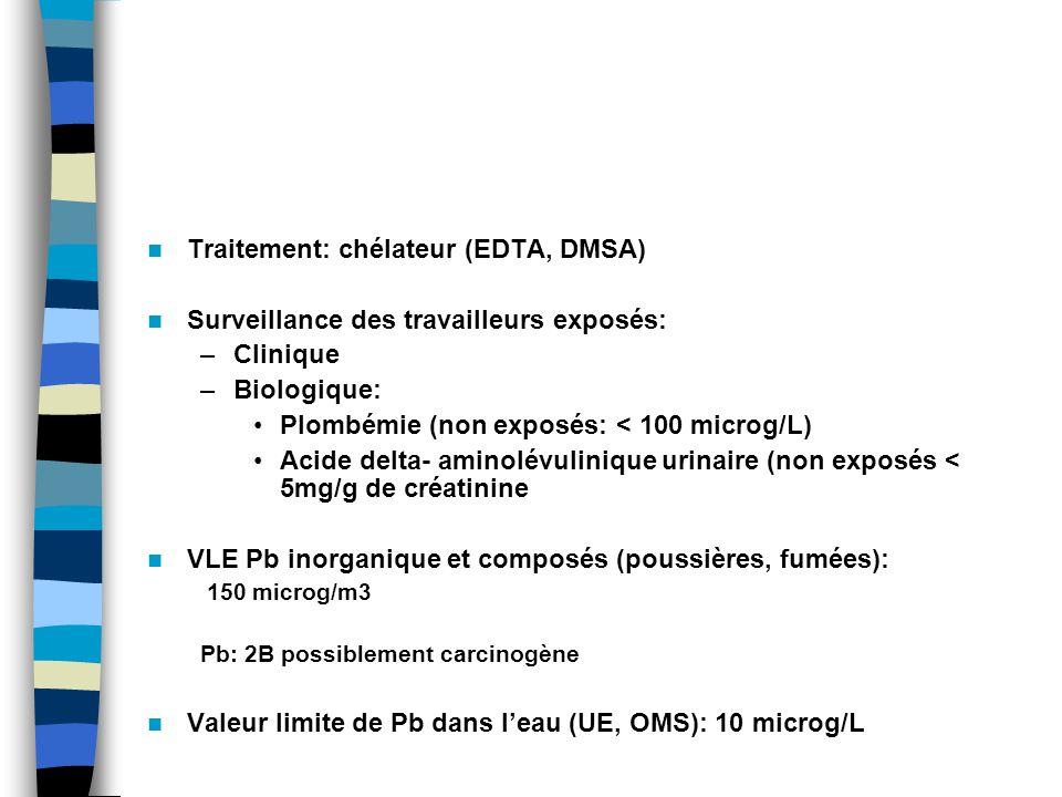 Traitement: chélateur (EDTA, DMSA)