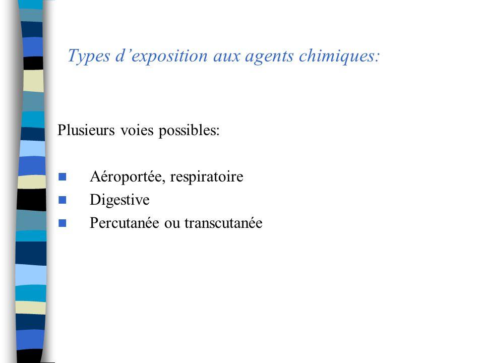 Types d'exposition aux agents chimiques:
