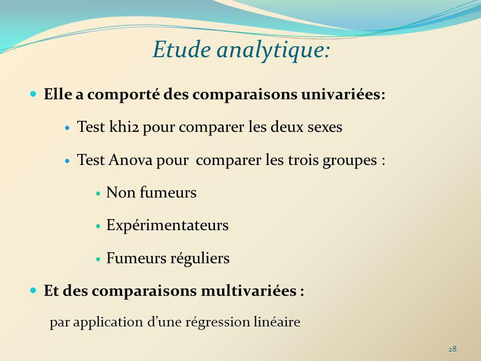 Etude analytique: Elle a comporté des comparaisons univariées: