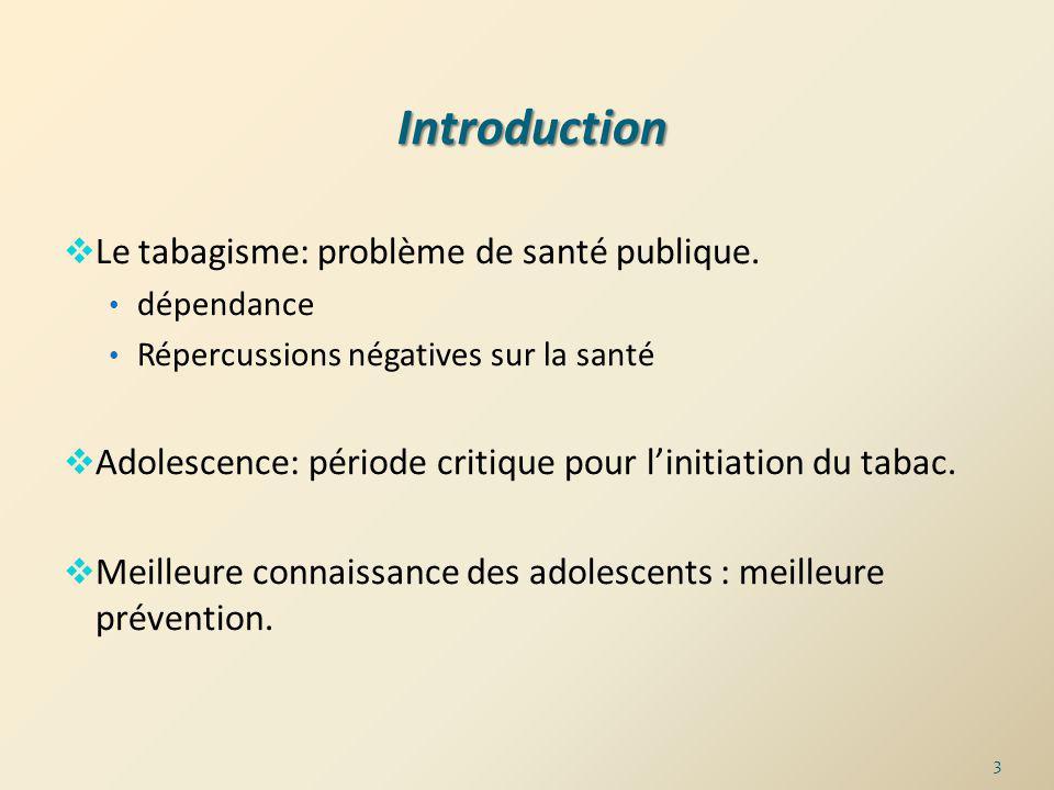 Introduction Le tabagisme: problème de santé publique.