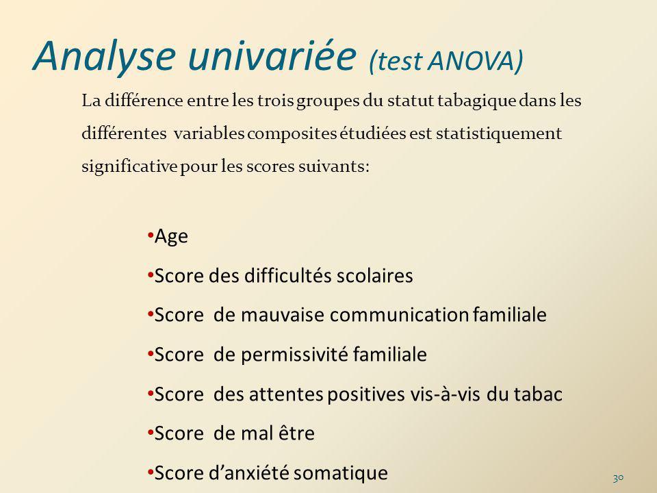 Analyse univariée (test ANOVA)