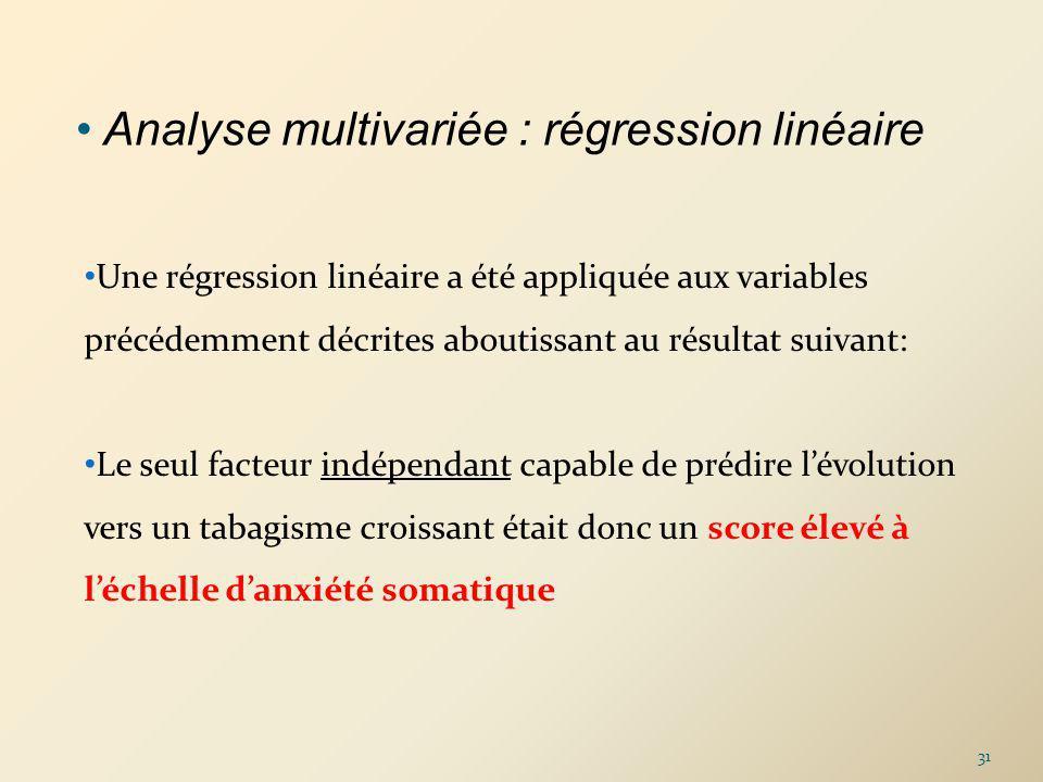 Analyse multivariée : régression linéaire