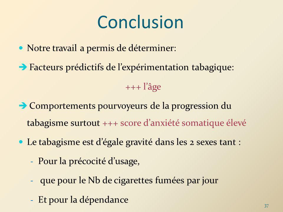 Conclusion Notre travail a permis de déterminer: