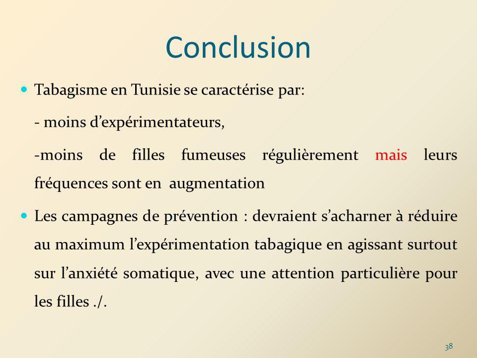 Conclusion Tabagisme en Tunisie se caractérise par: