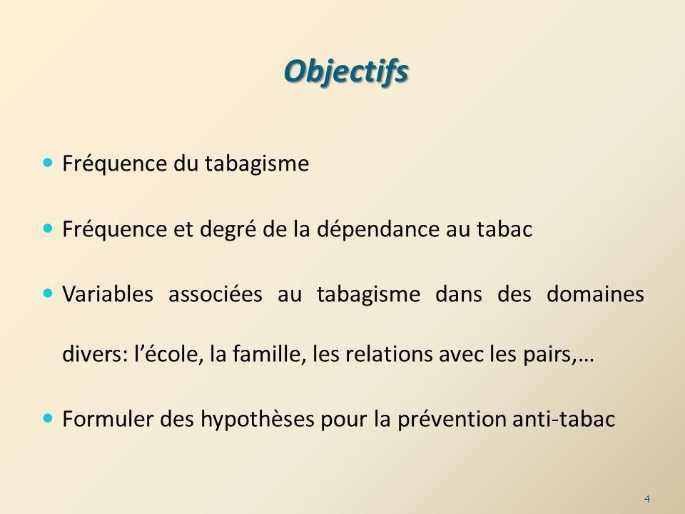Objectifs Fréquence du tabagisme