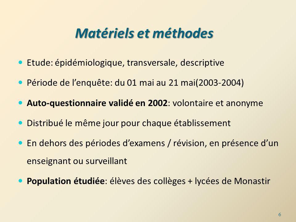 Matériels et méthodes Etude: épidémiologique, transversale, descriptive. Période de l'enquête: du 01 mai au 21 mai(2003-2004)