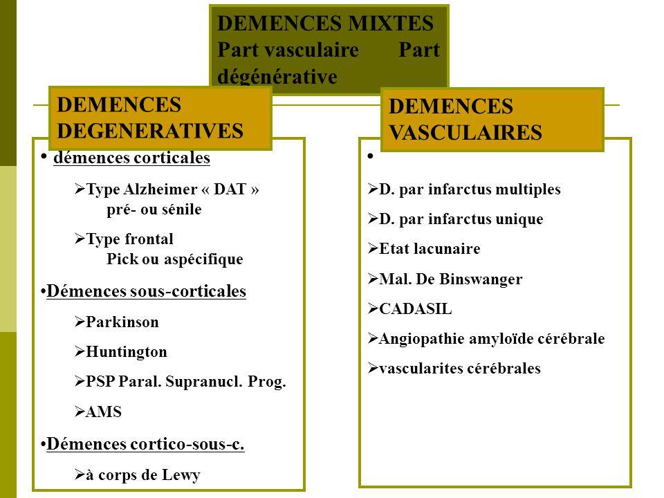 DEMENCES MIXTES Part vasculaire Part dégénérative