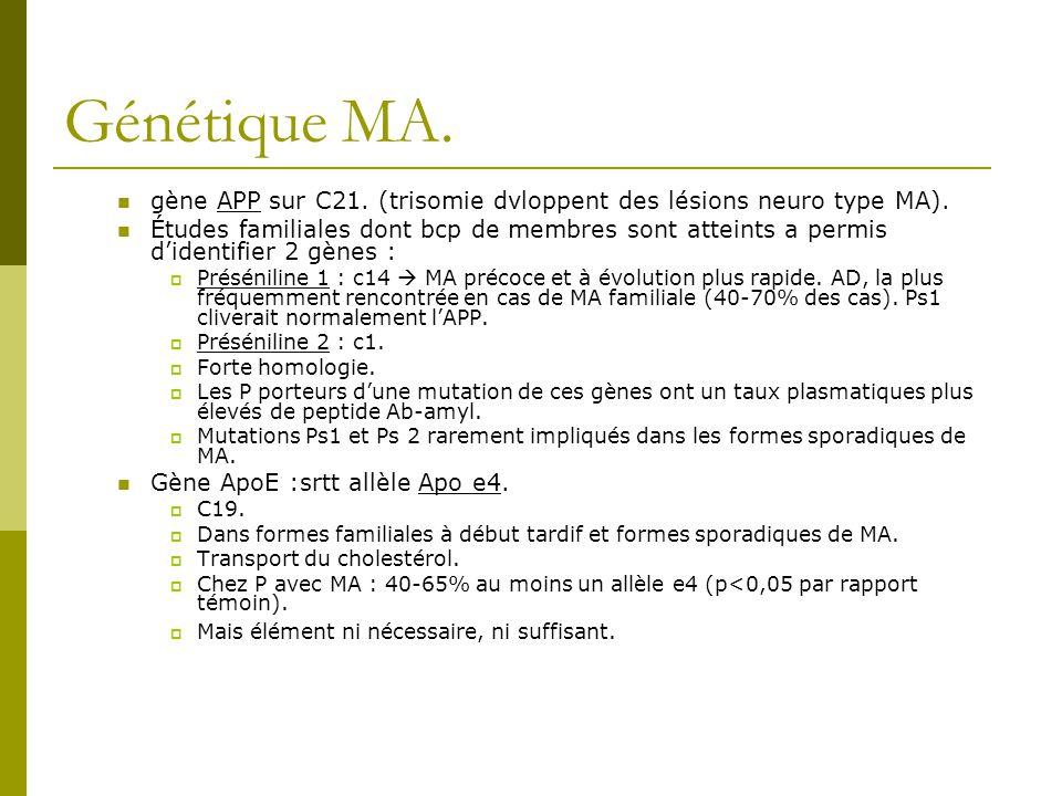 Génétique MA. gène APP sur C21. (trisomie dvloppent des lésions neuro type MA).