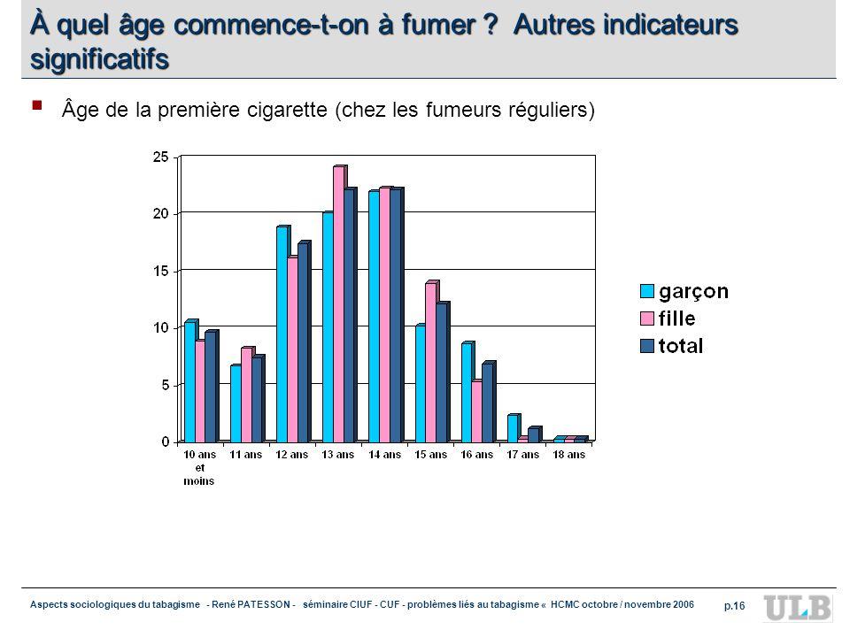 À quel âge commence-t-on à fumer Autres indicateurs significatifs