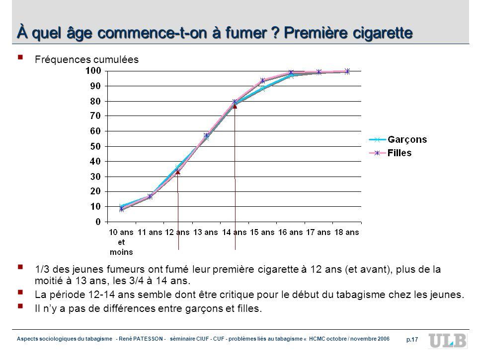 À quel âge commence-t-on à fumer Première cigarette