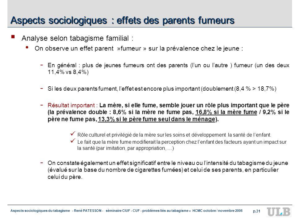 Aspects sociologiques : effets des parents fumeurs