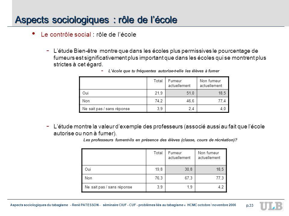 Aspects sociologiques : rôle de l'école