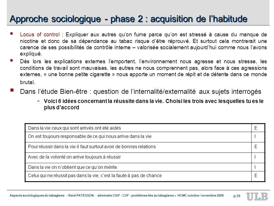 Approche sociologique - phase 2 : acquisition de l'habitude