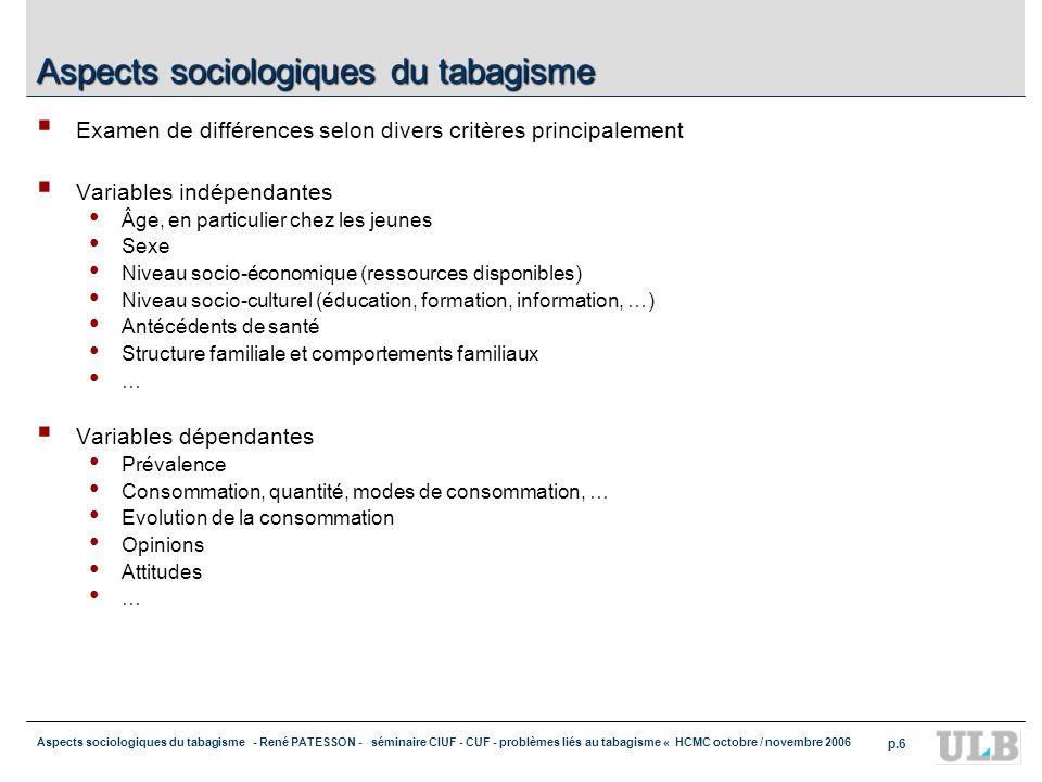 Aspects sociologiques du tabagisme